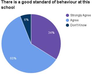 2016good standard behaviour