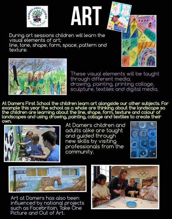 Parents Guide to Art