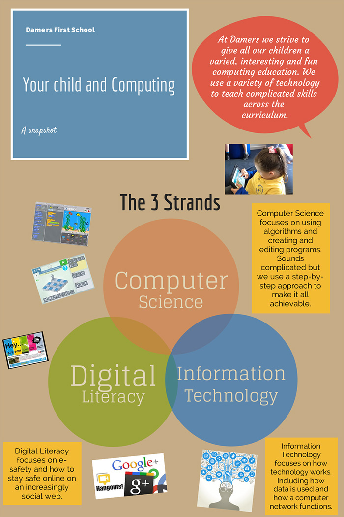 parents-guide-computing